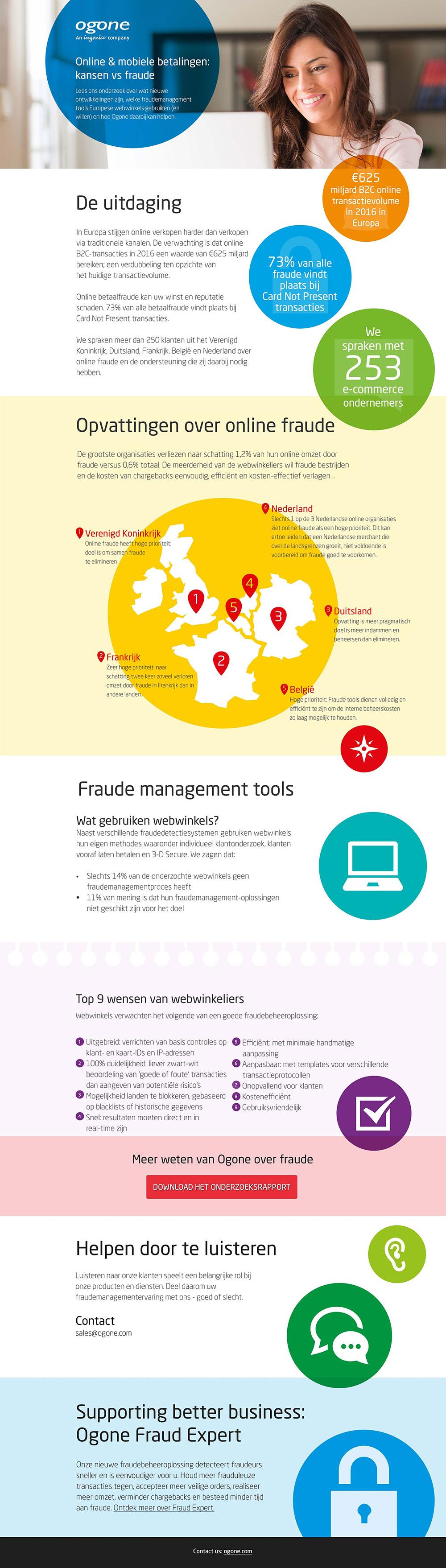 Infographic-Ogone-Fraude-preventie