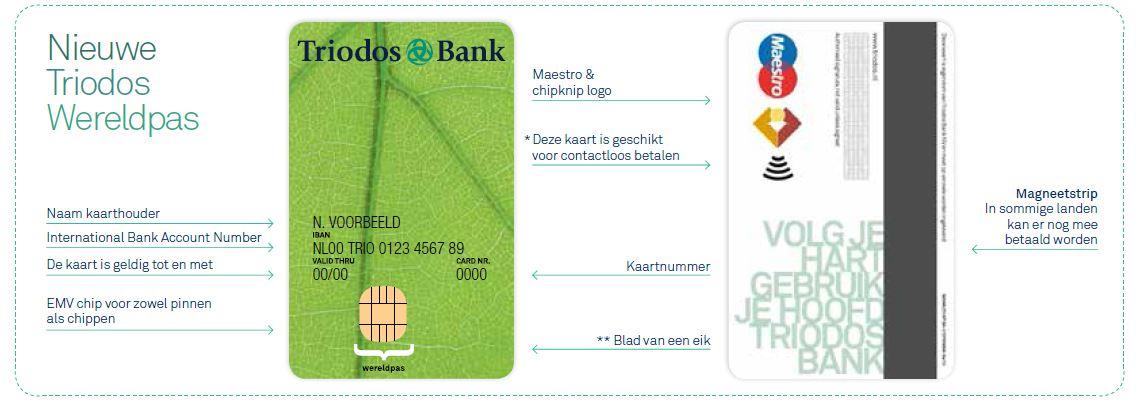 Triodos NFC-Wereldpas
