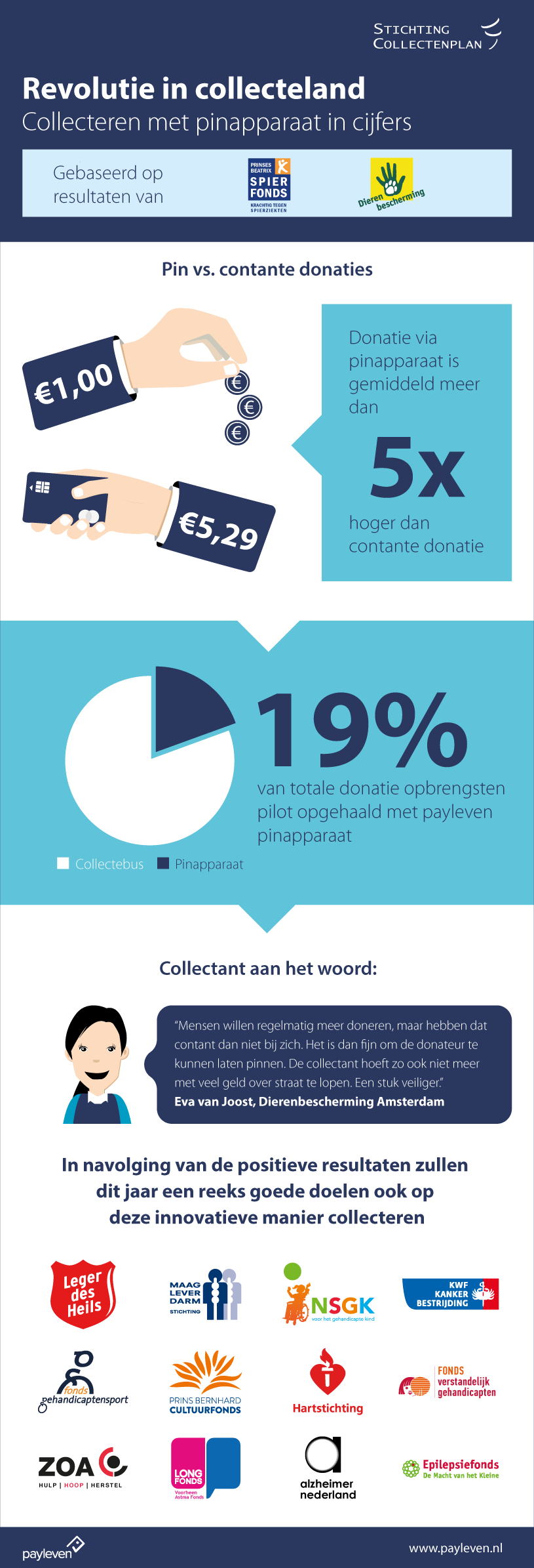 payleven_infographic