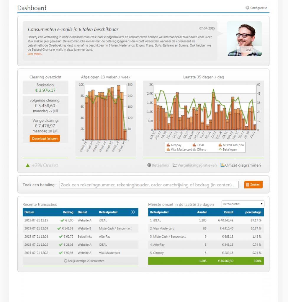 Pay.nl backoffice - screenshot dashboard