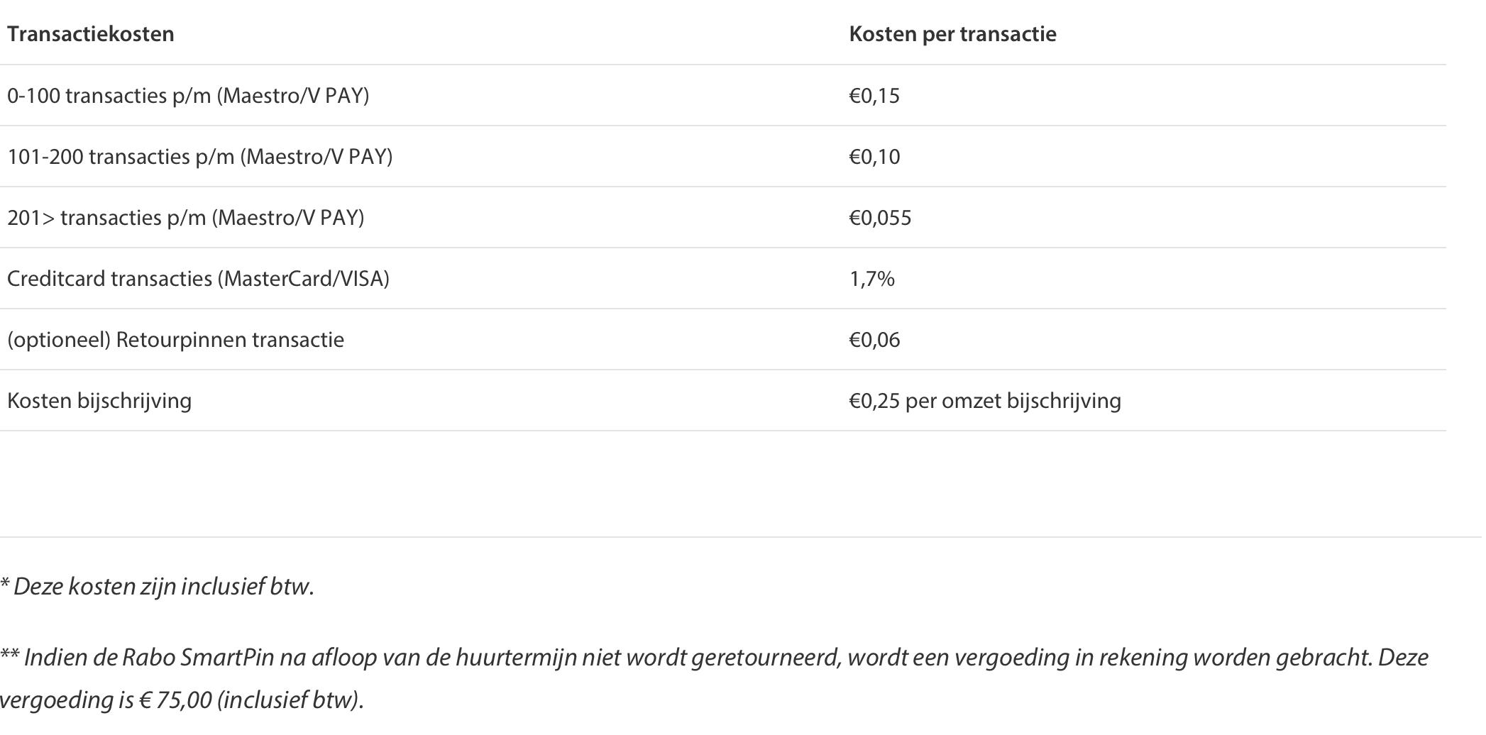 Transactiekosten Rabo SmartPin