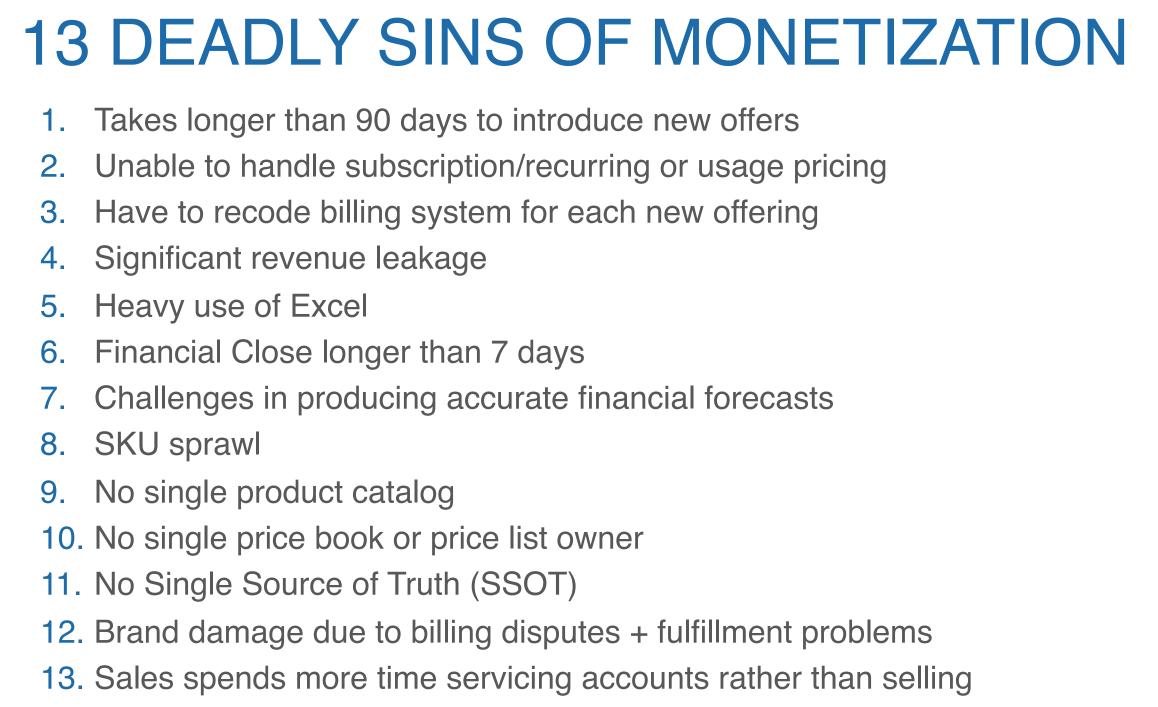 Monetize 11