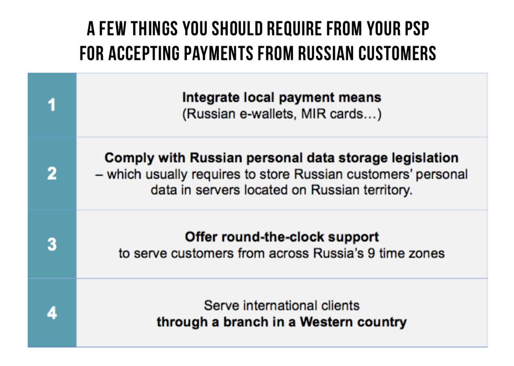 e-commerce Rusland